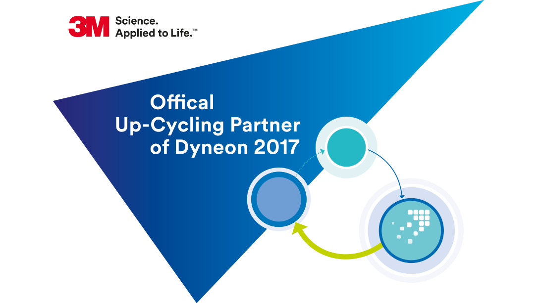 3M Dyneon Up-Cycling Partner
